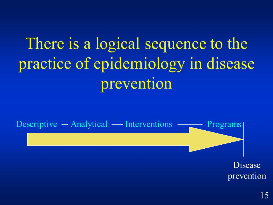 There is a logical sequence to the practice of epidemiology in disease prevention