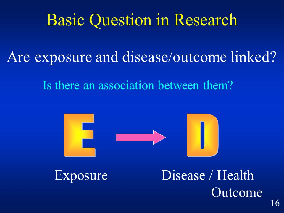Basic Question in Research