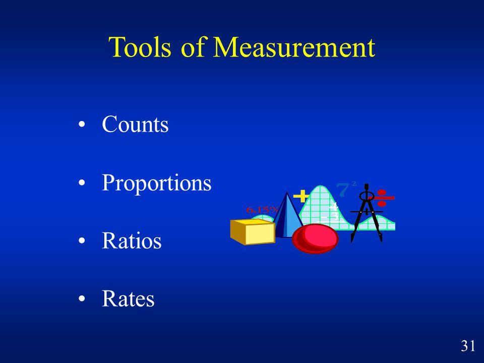 Tools of Measurement • Counts • Proportions • Ratios • Rates 31
