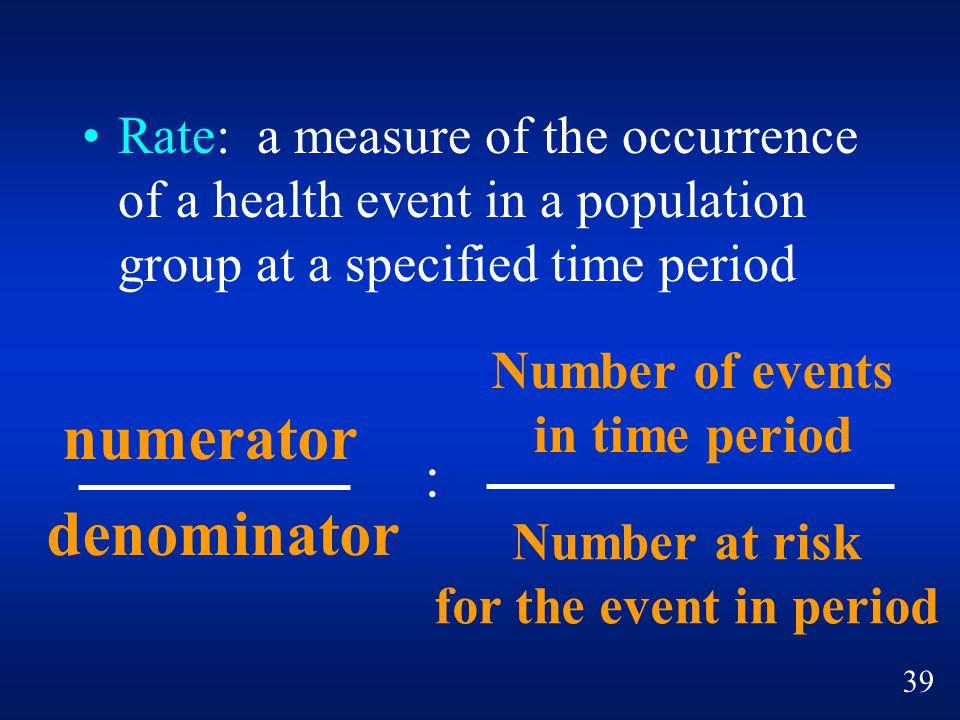 numerator denominator :
