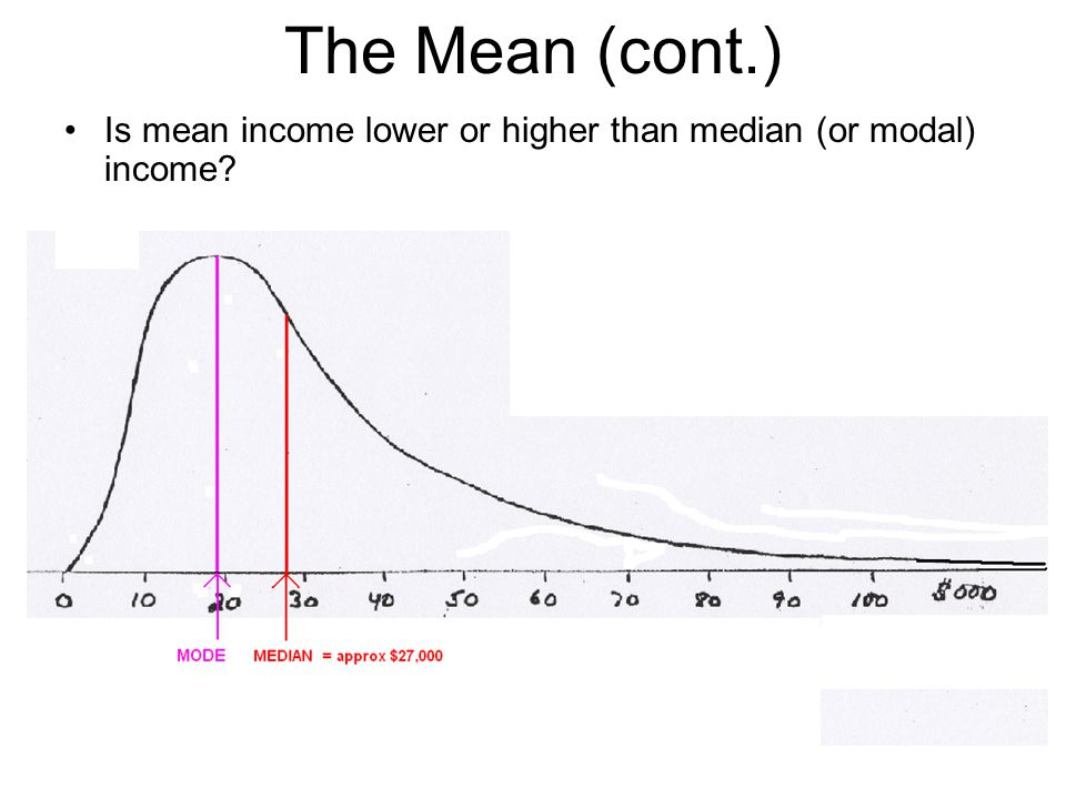 The Mean (cont.) Is mean income lower or higher than median (or modal) income