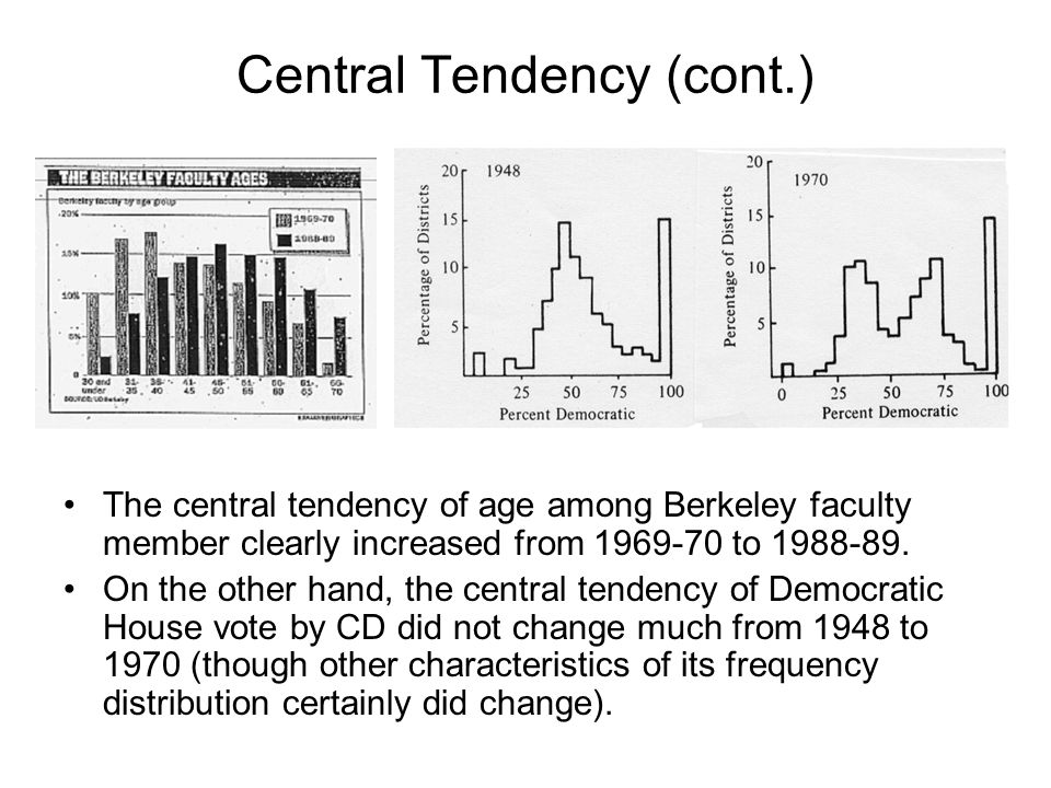 Central Tendency (cont.)