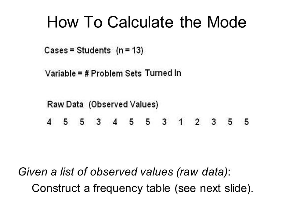 How To Calculate the Mode