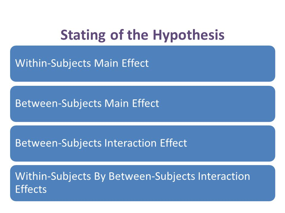 Stating of the Hypothesis