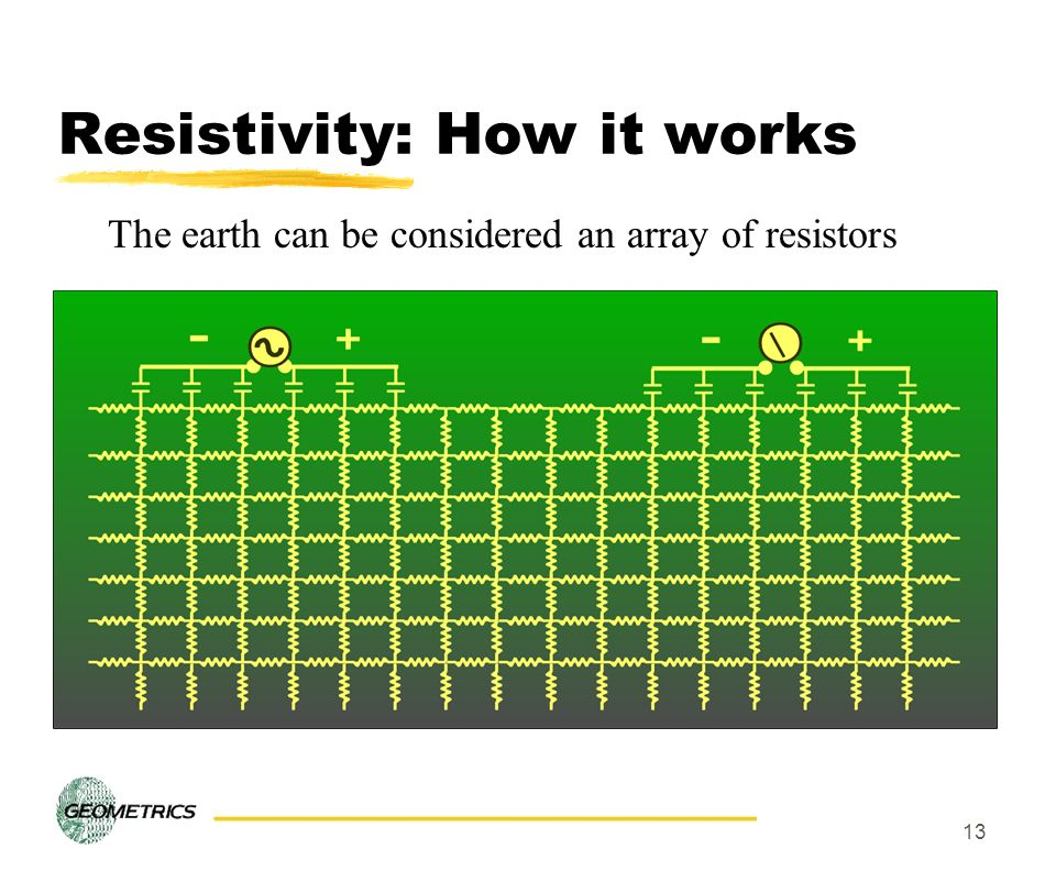 Resistivity: How it works