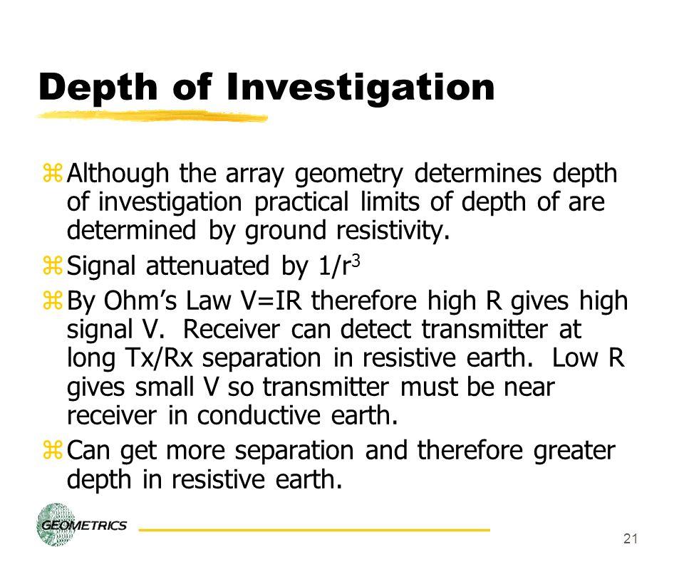 Depth of Investigation