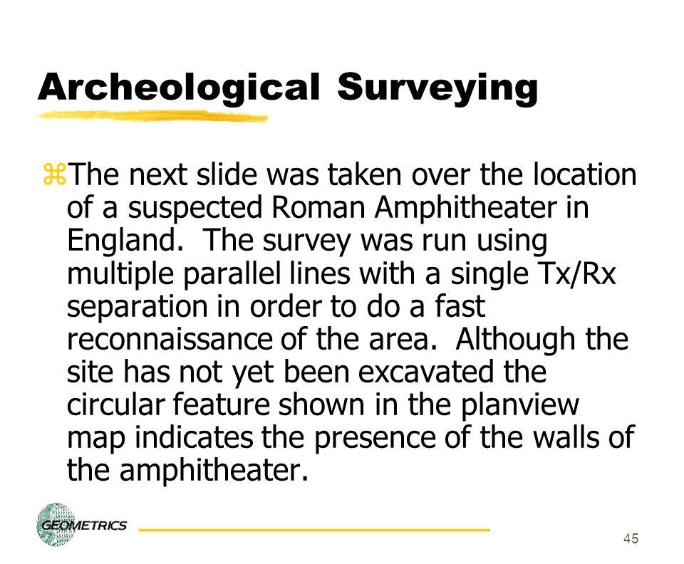 Archeological Surveying