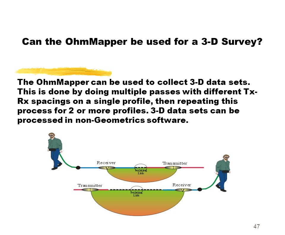 Can the OhmMapper be used for a 3-D Survey