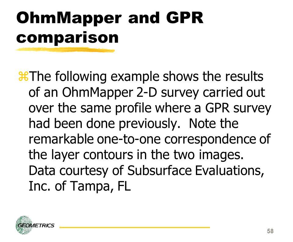 OhmMapper and GPR comparison