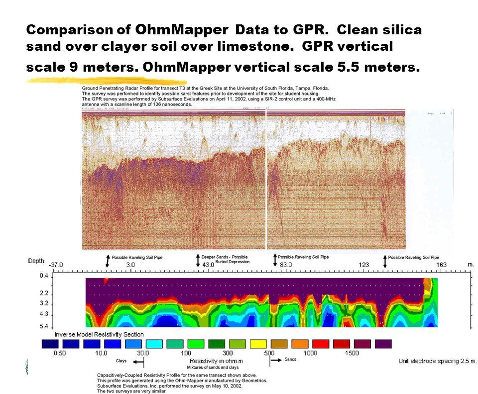 Comparison of OhmMapper Data to GPR