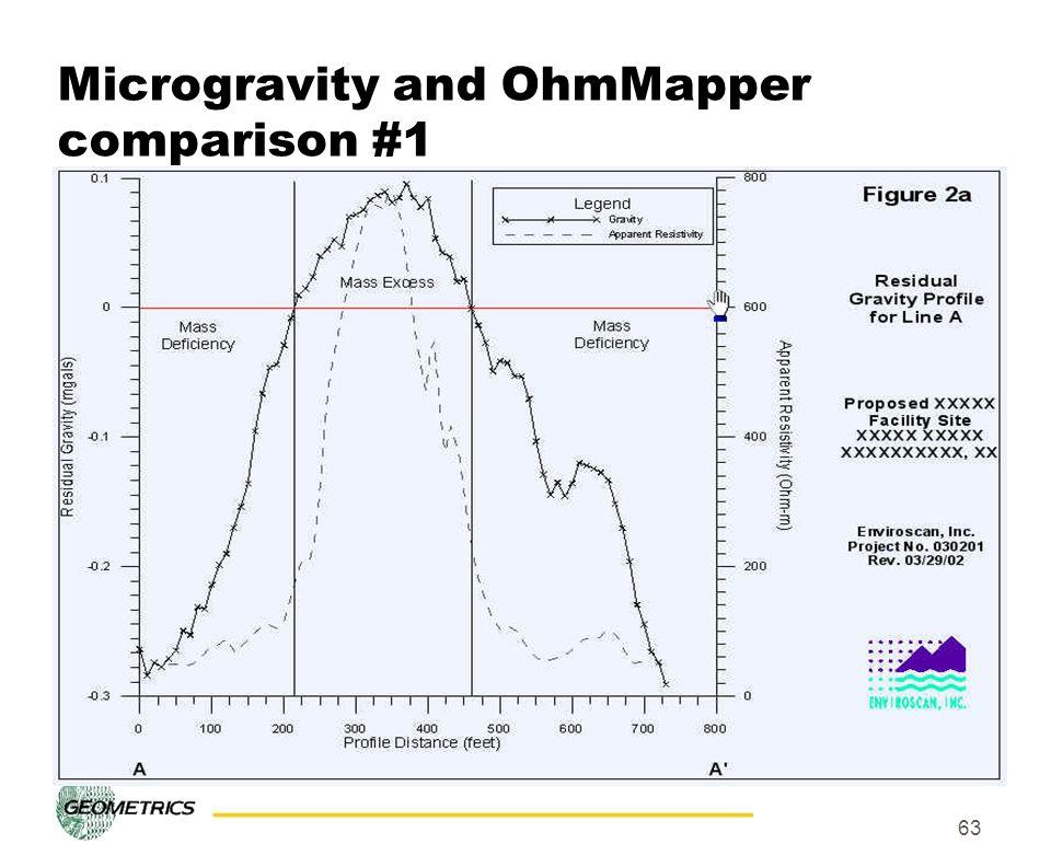 Microgravity and OhmMapper comparison #1