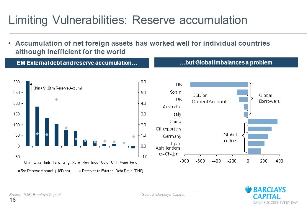 Limiting Vulnerabilities: Reserve accumulation