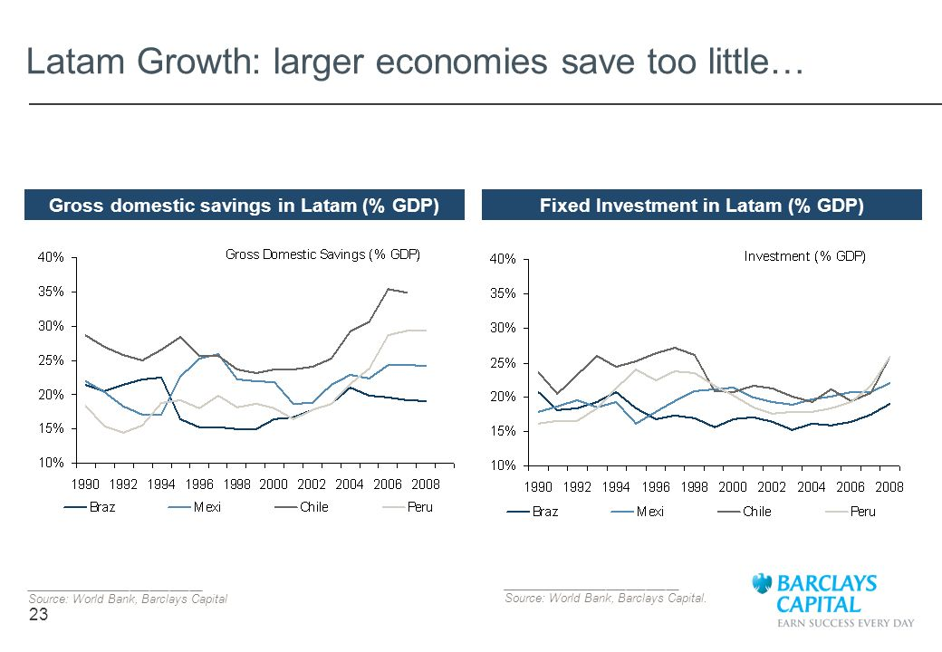 Latam Growth: larger economies save too little…