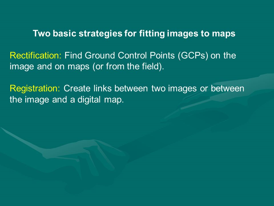 Two basic strategies for fitting images to maps