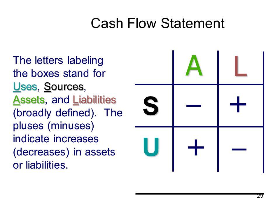 A L  + +  S U Cash Flow Statement