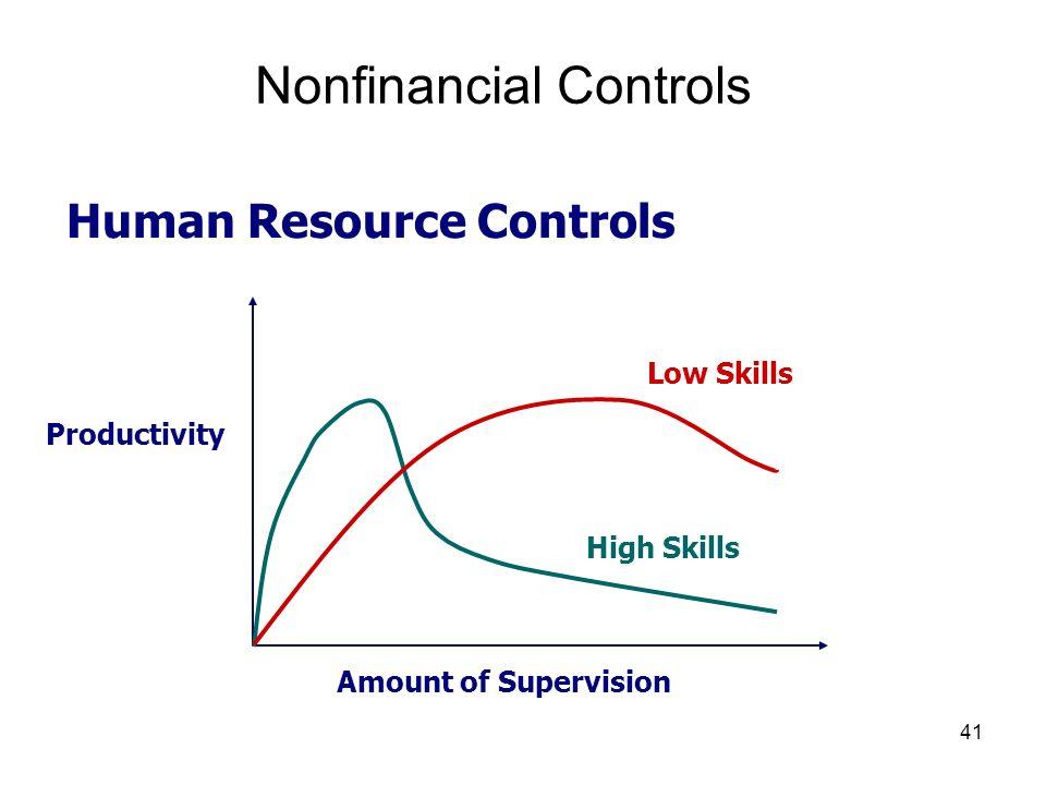 Nonfinancial Controls