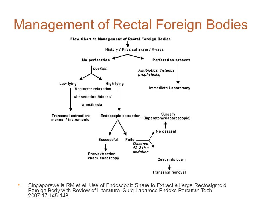 Management of Rectal Foreign Bodies