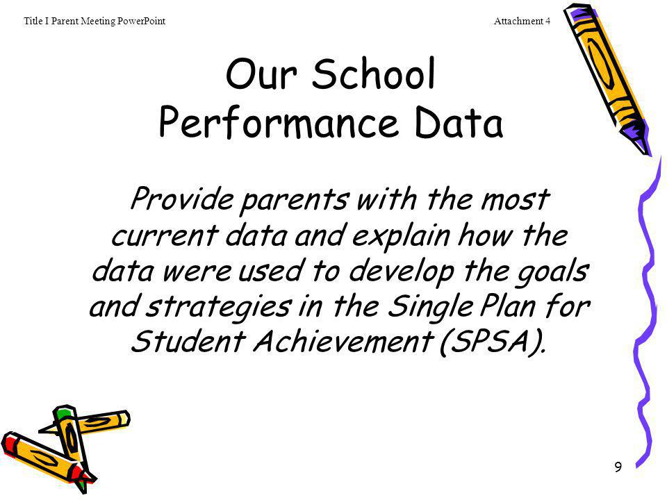 Our School Performance Data