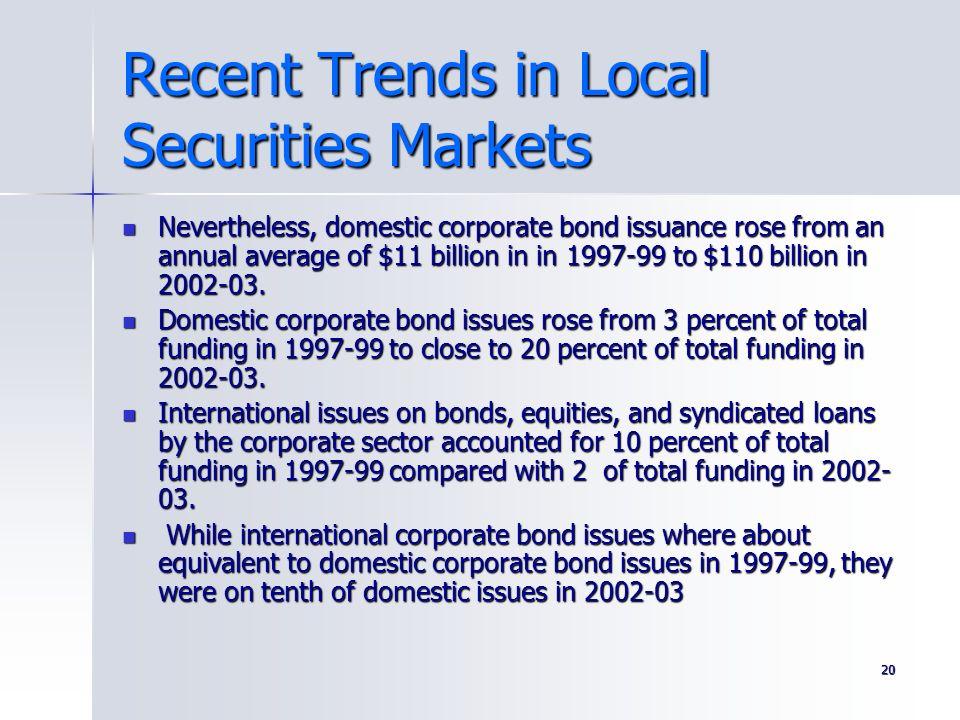 Recent Trends in Local Securities Markets