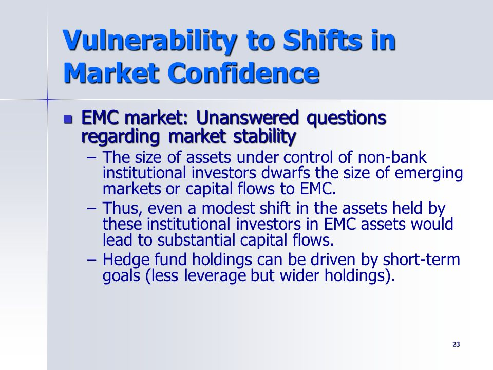 Vulnerability to Shifts in Market Confidence