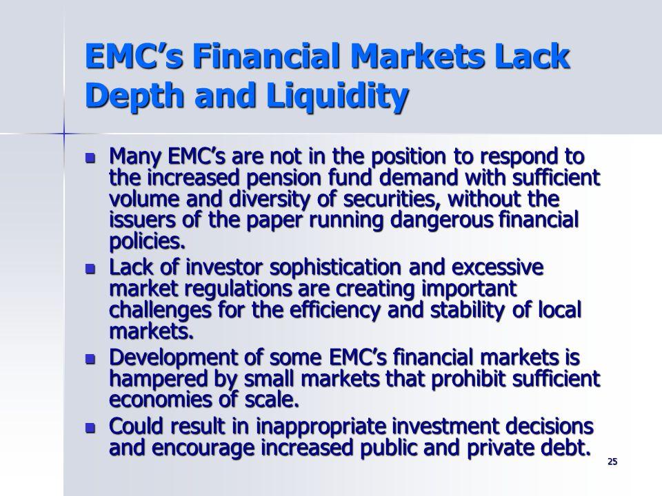 EMC's Financial Markets Lack Depth and Liquidity