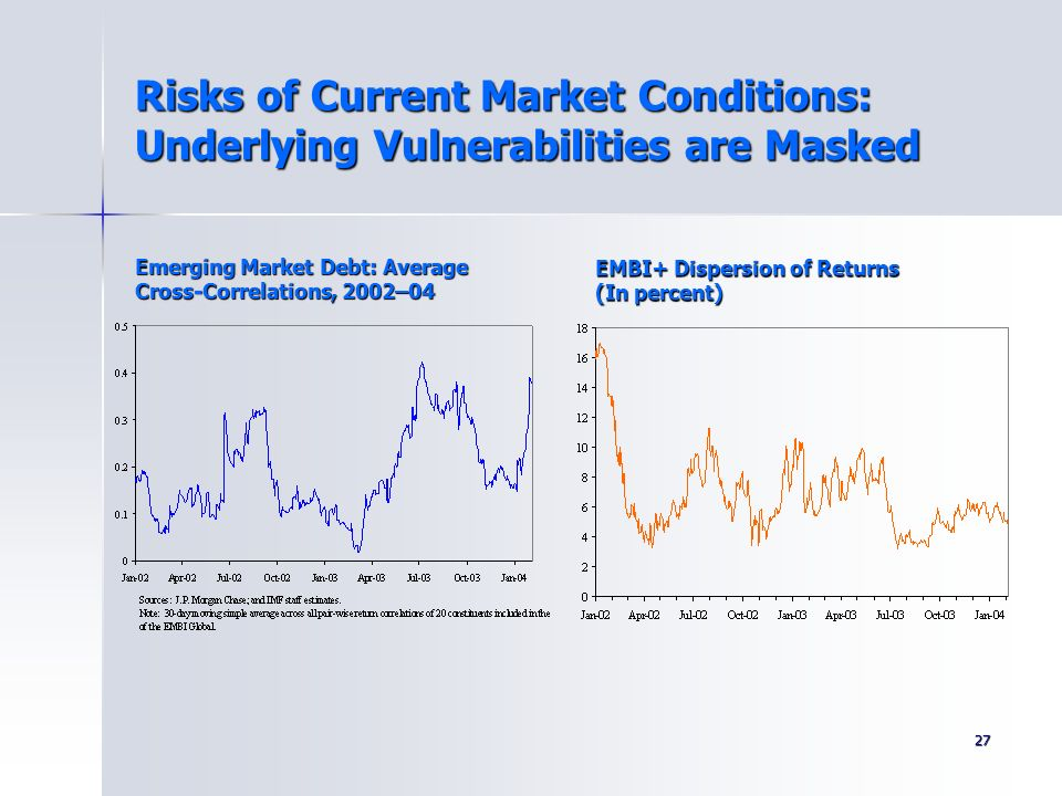 Risks of Current Market Conditions: Underlying Vulnerabilities are Masked