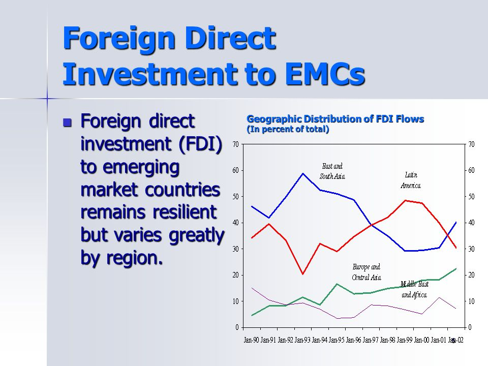 Foreign Direct Investment to EMCs