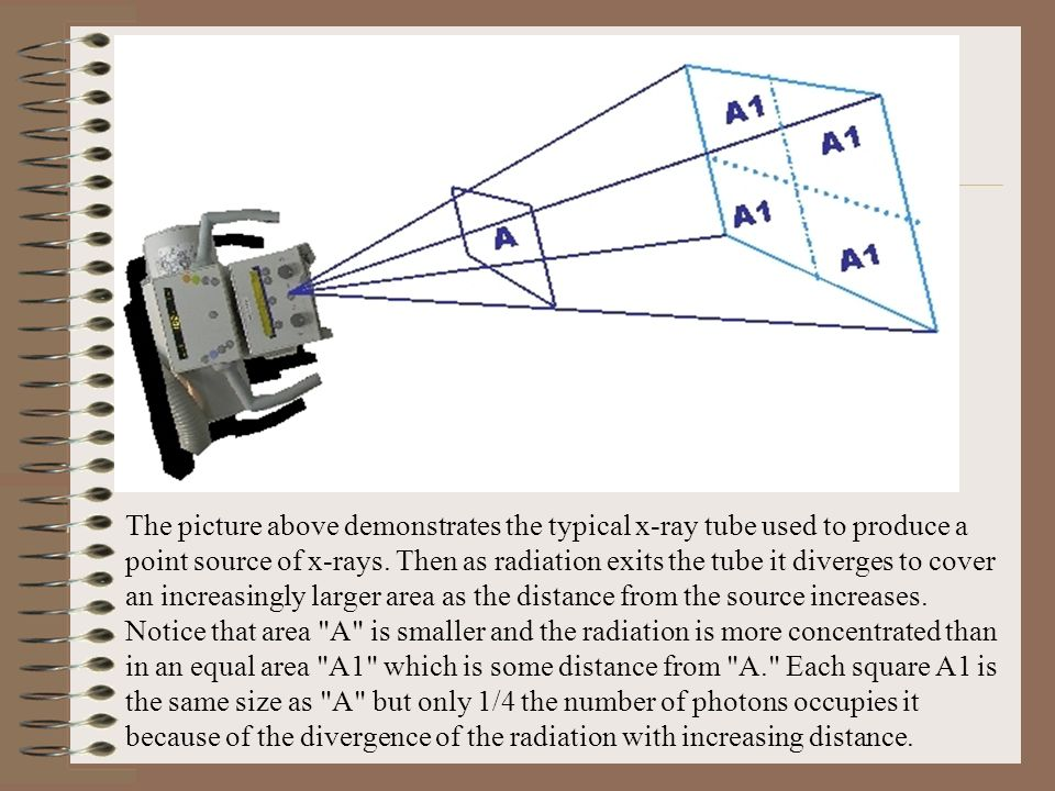 The picture above demonstrates the typical x-ray tube used to produce a point source of x-rays.