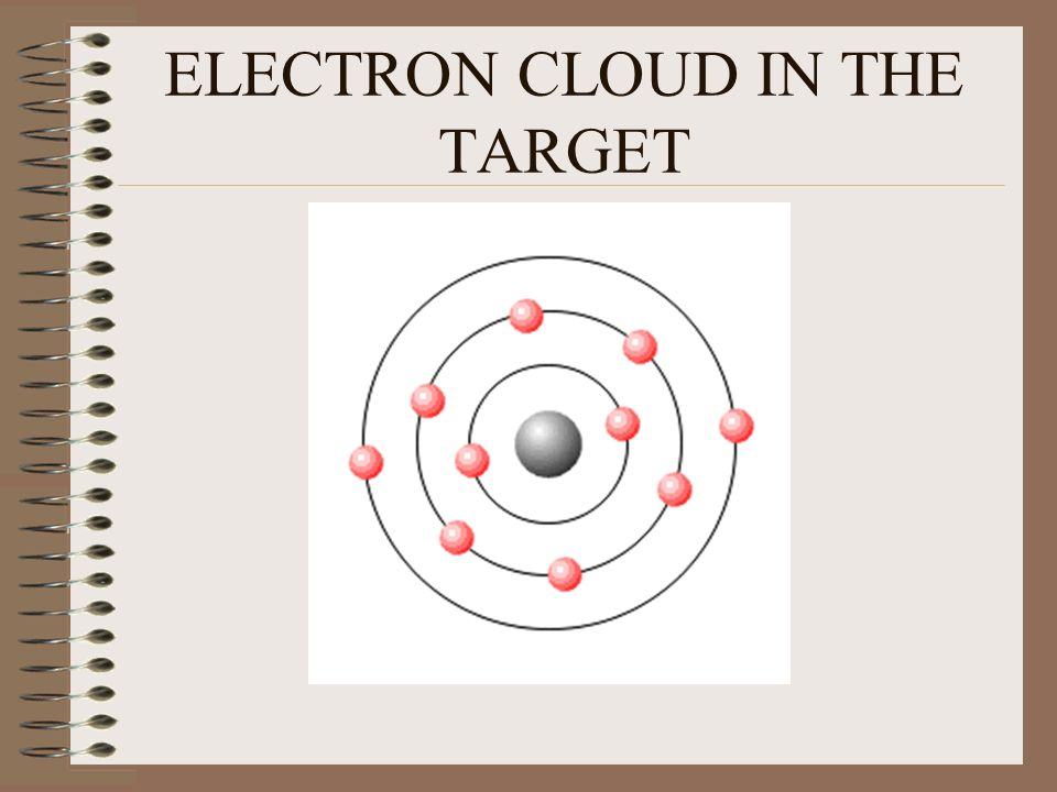 ELECTRON CLOUD IN THE TARGET