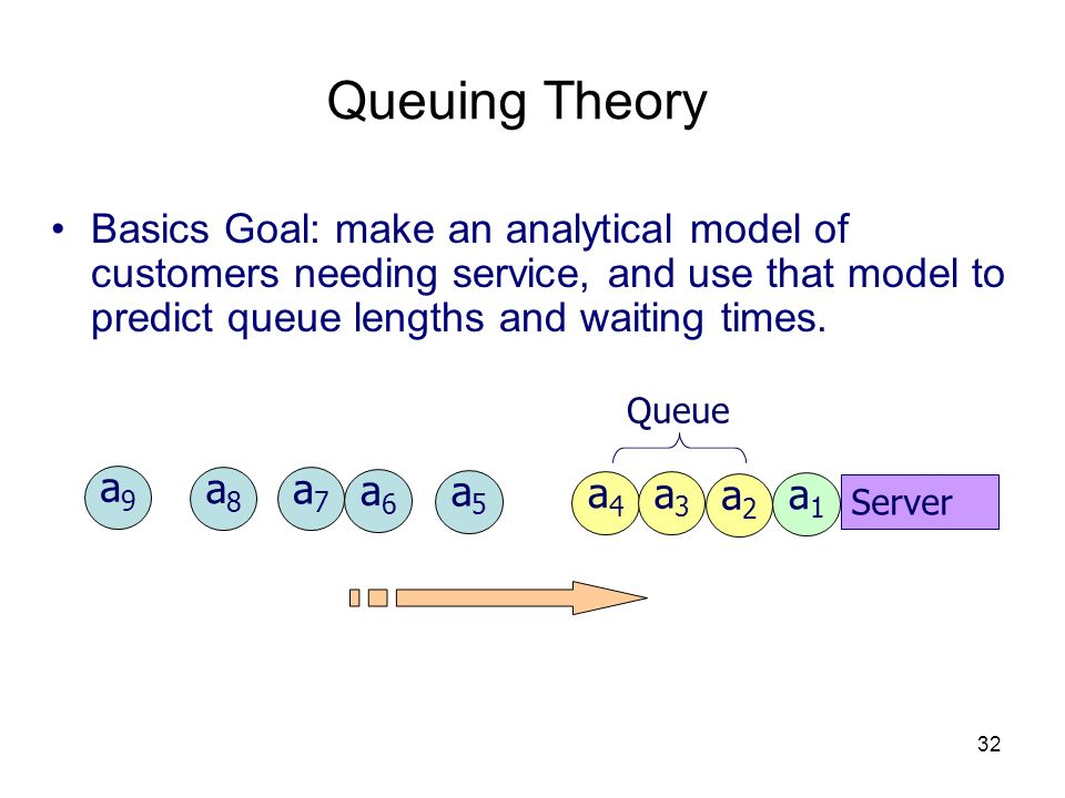 Queuing Theory Basics Goal: make an analytical model of customers needing service, and use that model to predict queue lengths and waiting times.