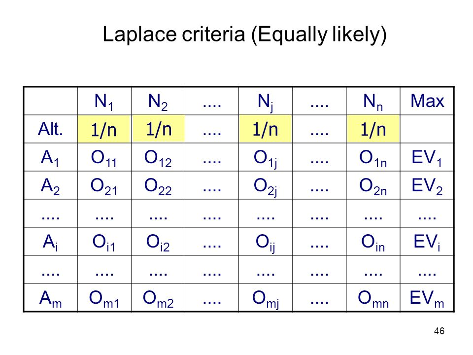 Laplace criteria (Equally likely)