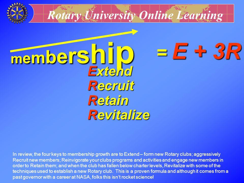 = E + 3R membership Extend Recruit Retain Revitalize