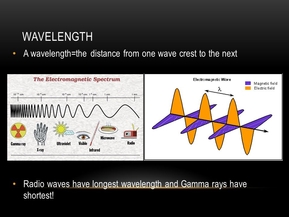 Wavelength A wavelength=the distance from one wave crest to the next