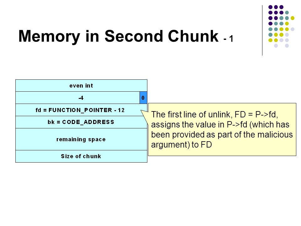 Memory in Second Chunk - 1
