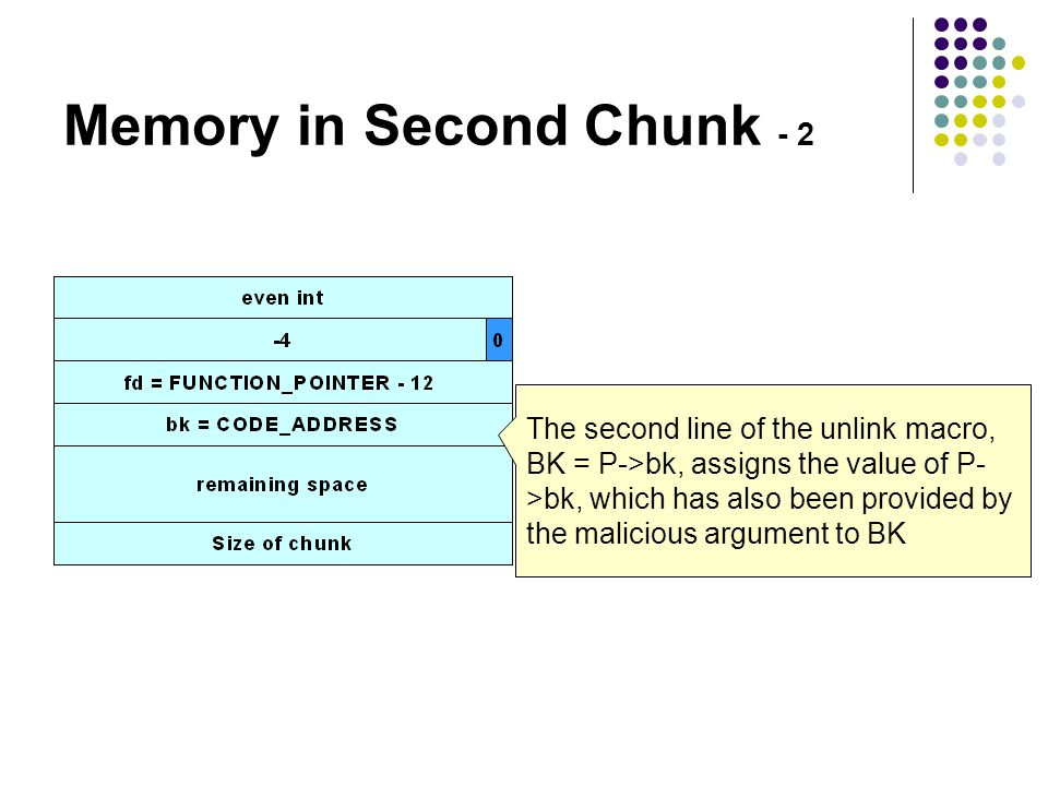 Memory in Second Chunk - 2