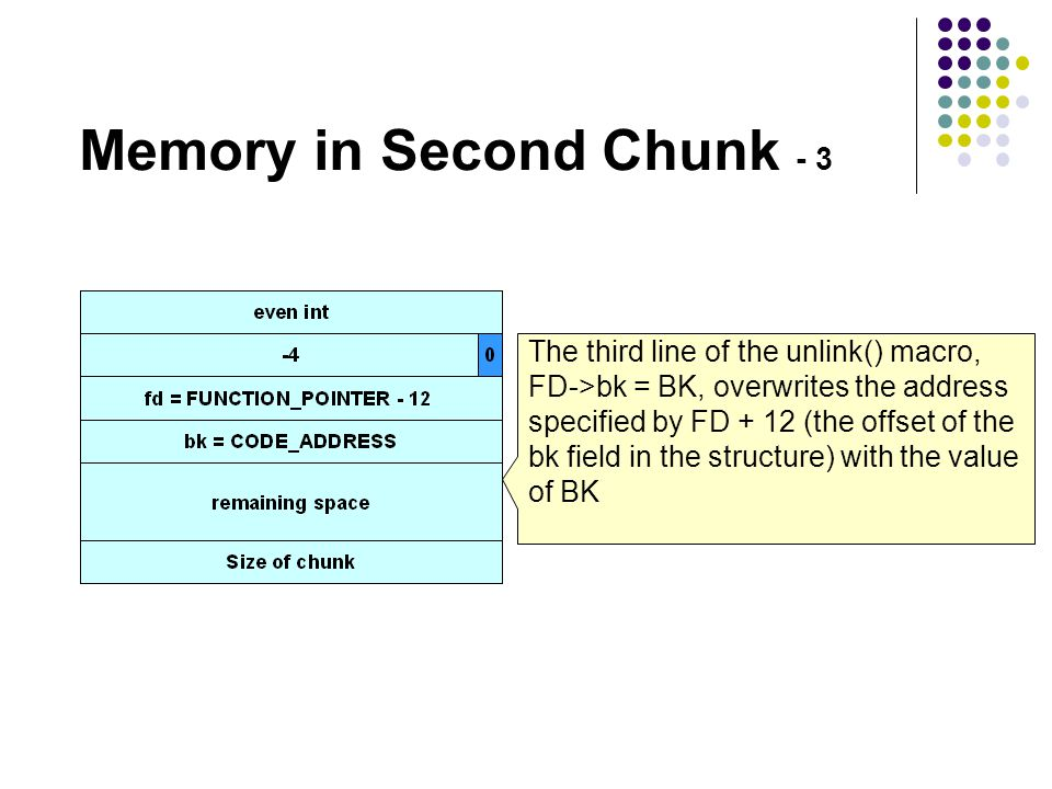 Memory in Second Chunk - 3