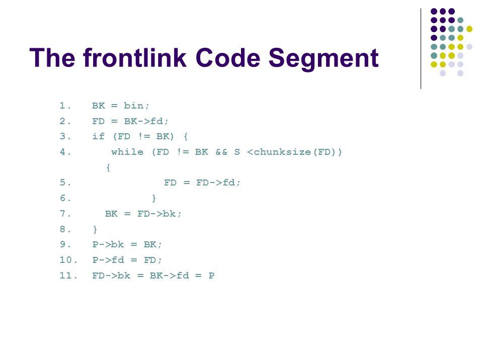 The frontlink Code Segment