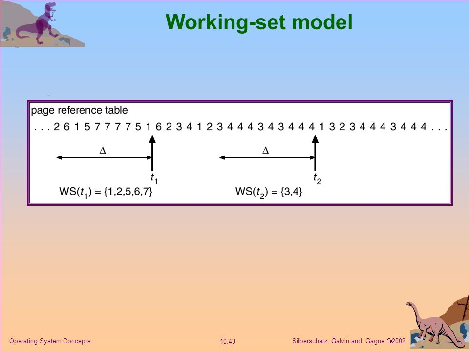 Working-set model Operating System Concepts