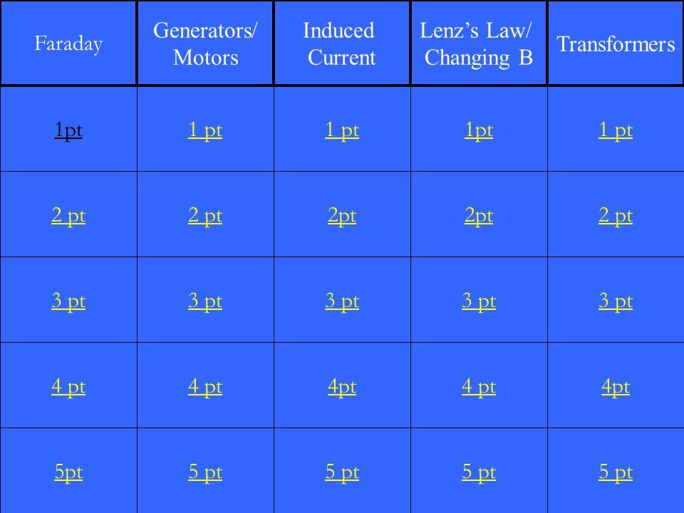 Faraday Generators/ Motors. Induced. Current. Lenz's Law/ Changing B. Transformers. 1pt. 1 pt.