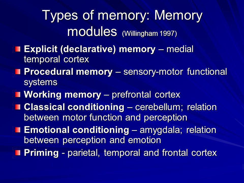 Types of memory: Memory modules (Willingham 1997)