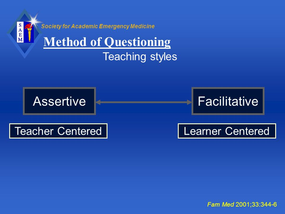 Method of Questioning Assertive Facilitative Teaching styles