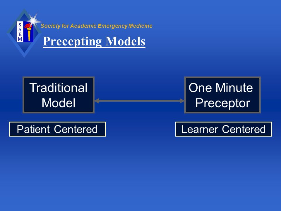 Precepting Models Traditional Model One Minute Preceptor