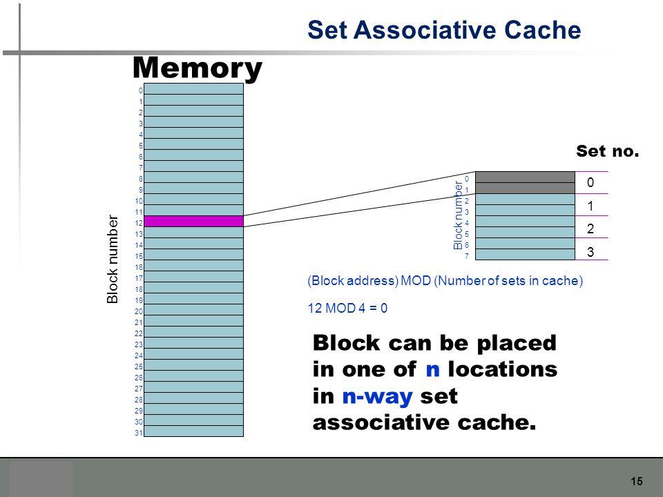 Memory Set Associative Cache