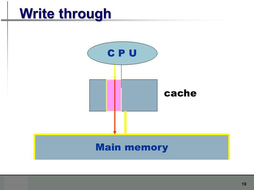 Write through C P U cache Main memory