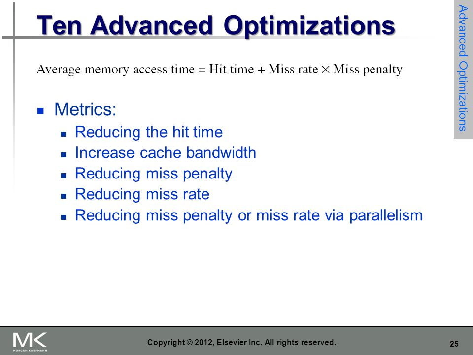 Ten Advanced Optimizations
