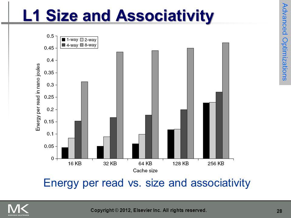 L1 Size and Associativity