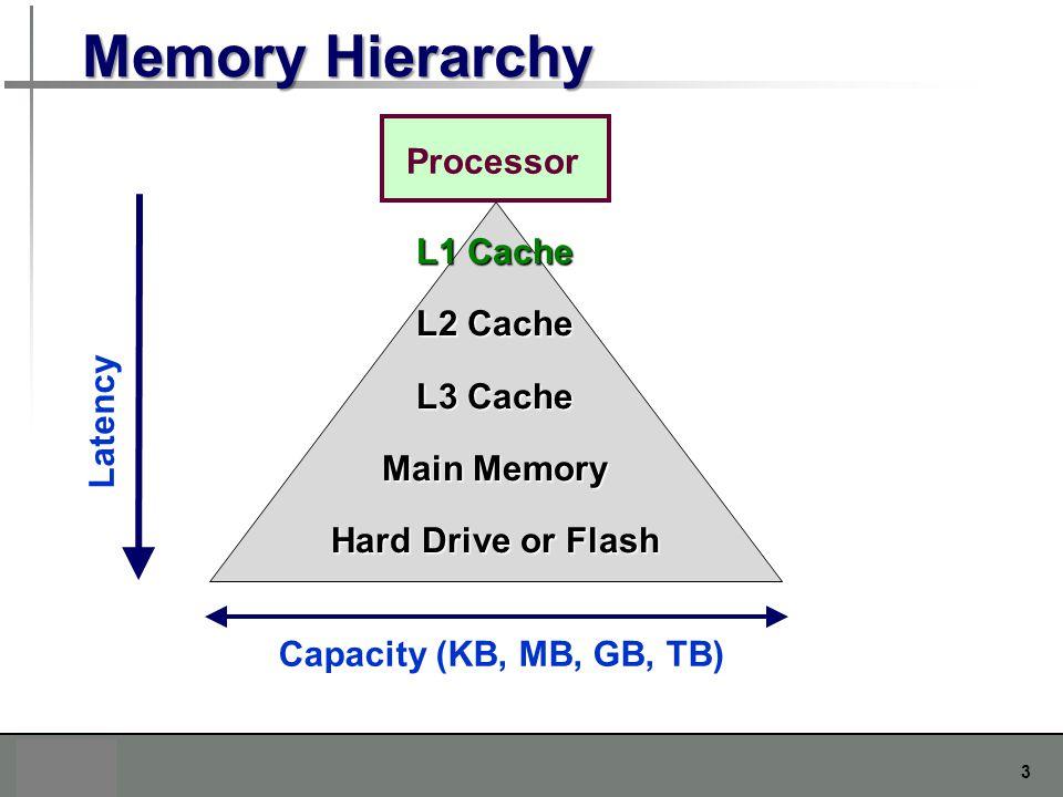 Memory Hierarchy Processor L1 Cache L2 Cache L3 Cache Main Memory