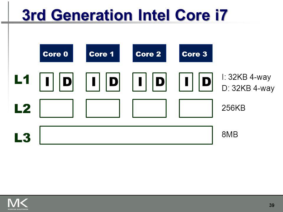3rd Generation Intel Core i7