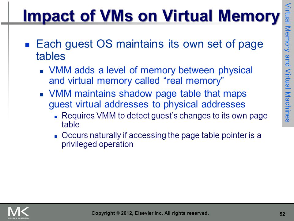 Impact of VMs on Virtual Memory