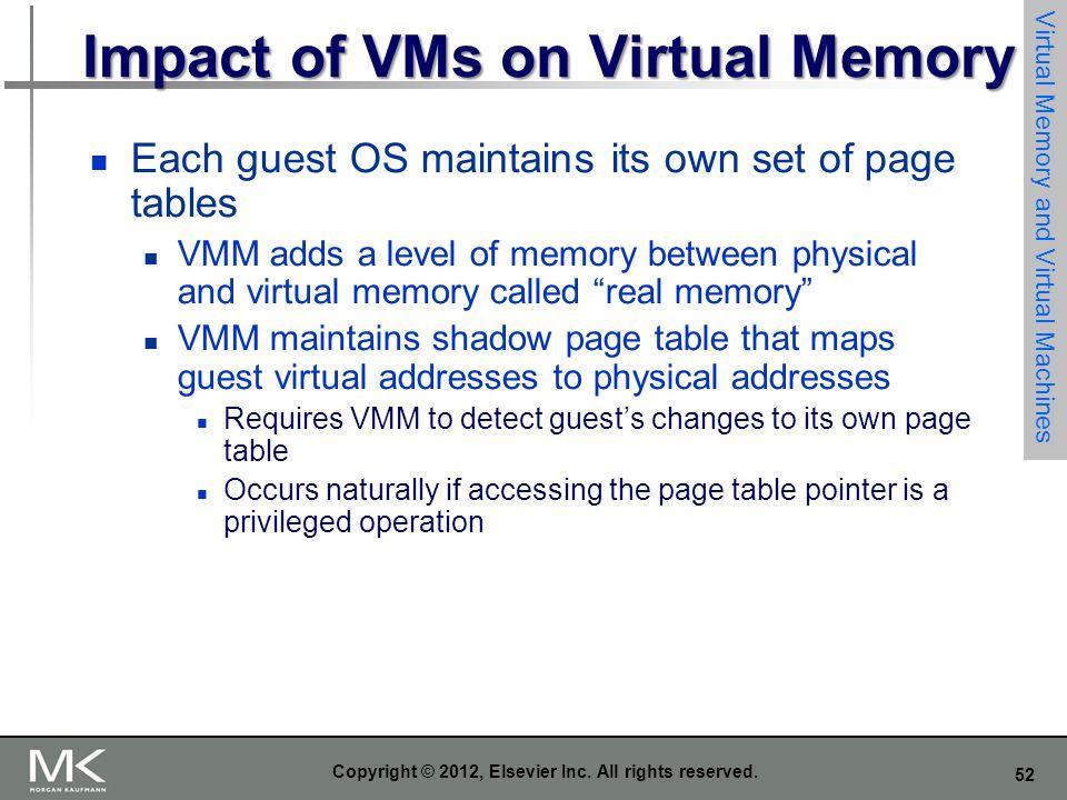 Impact of VMs on Virtual Memory